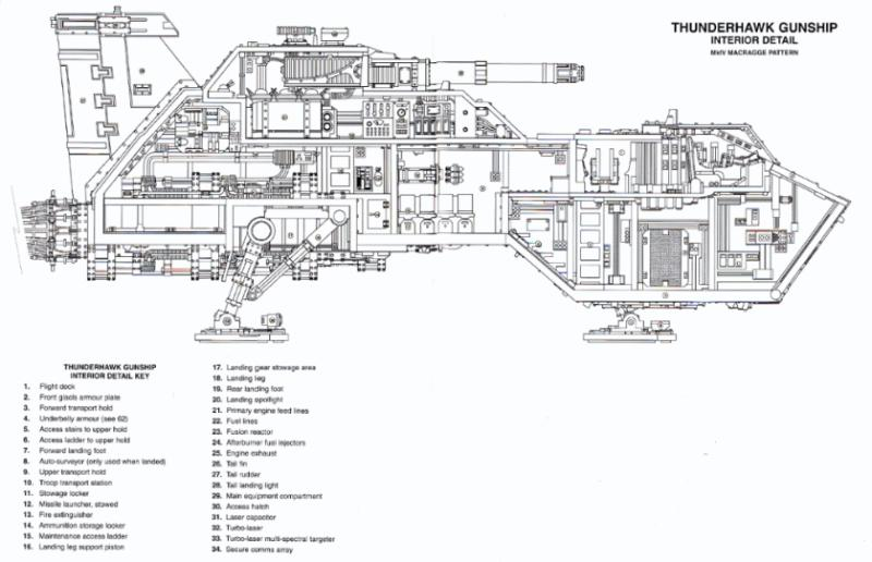 Artwork, Space Marines, Thunderhawk