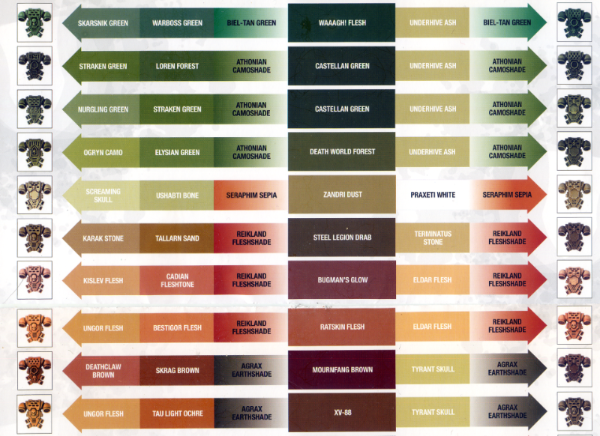 Games workshop paint conversion chart for Citadel paint conversion chart