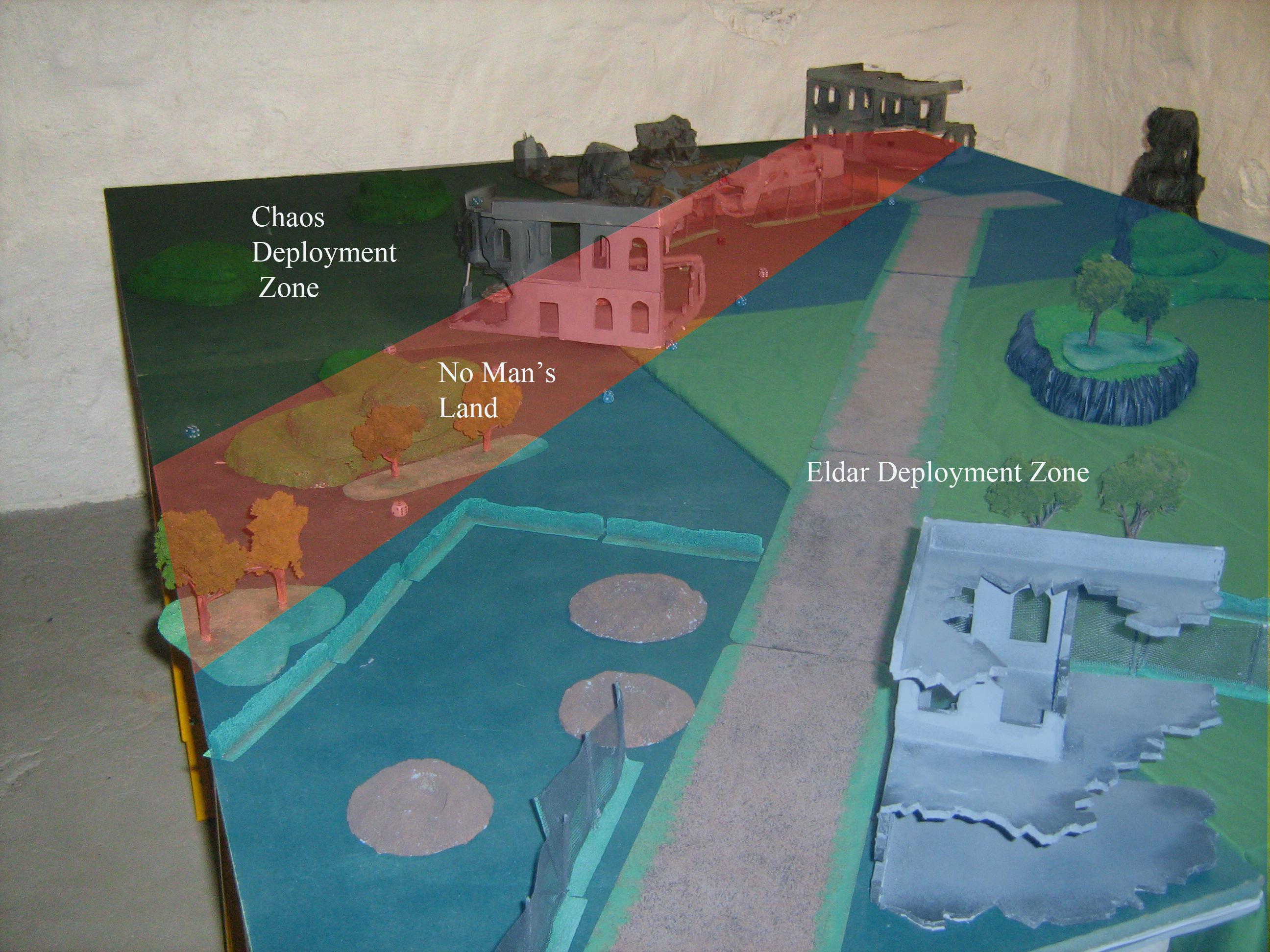 Deployment Zones