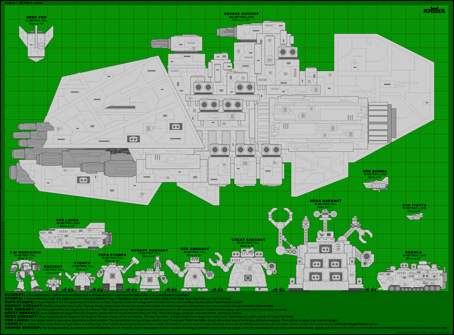 Interesting, Scales, Size Chart, Warhammer 40,000