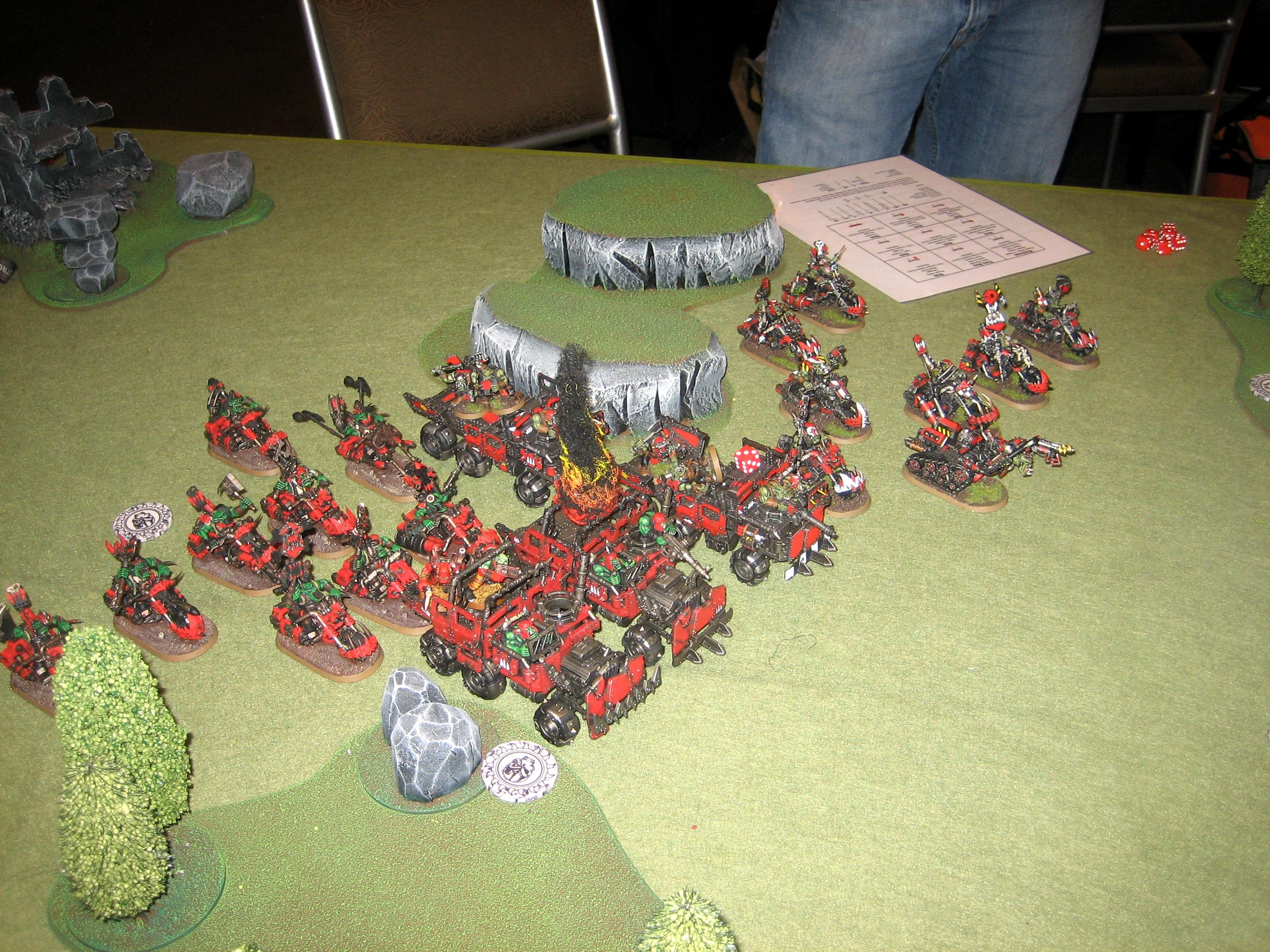 40k Chamionships Tournament, Adepticon 2009
