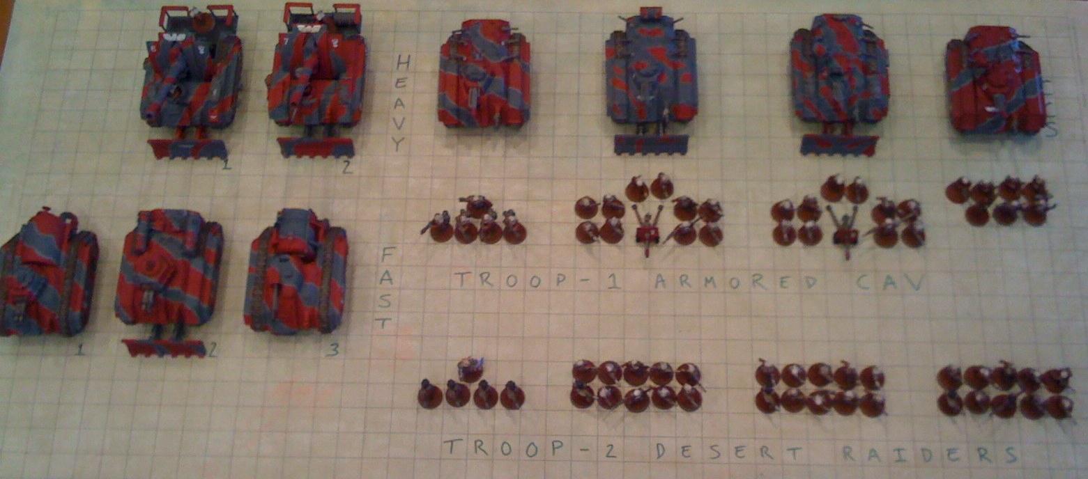 Army, Imperial Guard, Mechanized