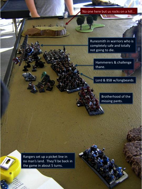 Relentless 8.6: Dwarf Deployment Enhanced
