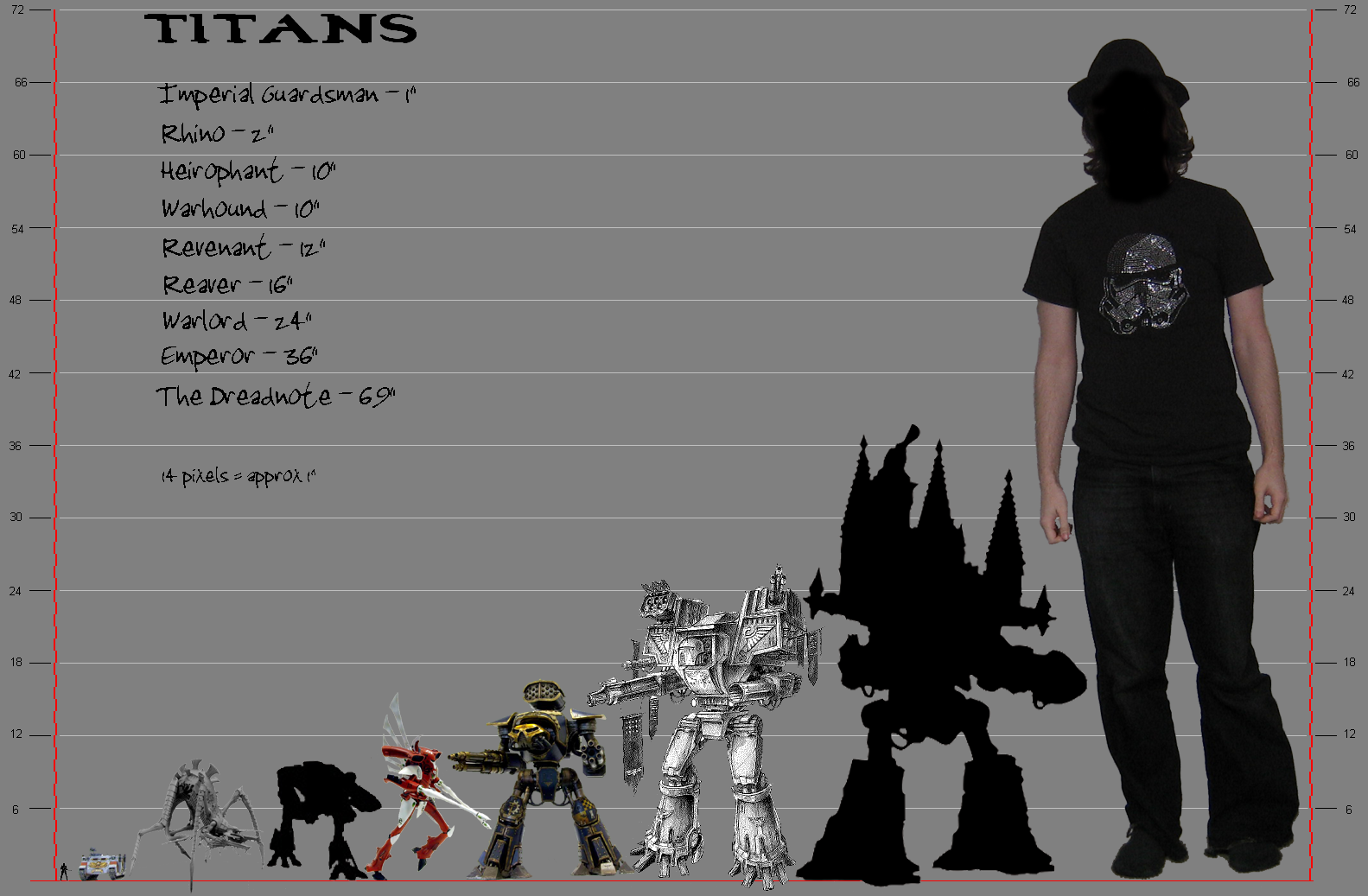 Emperor, Heirophant, Imperator, Reaver, Revenant, Scale, Size Comparison, Titan, Warhound, Warlord