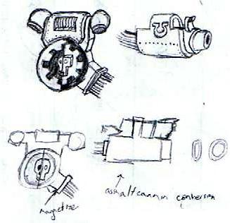 Conversion Beamer Sketch