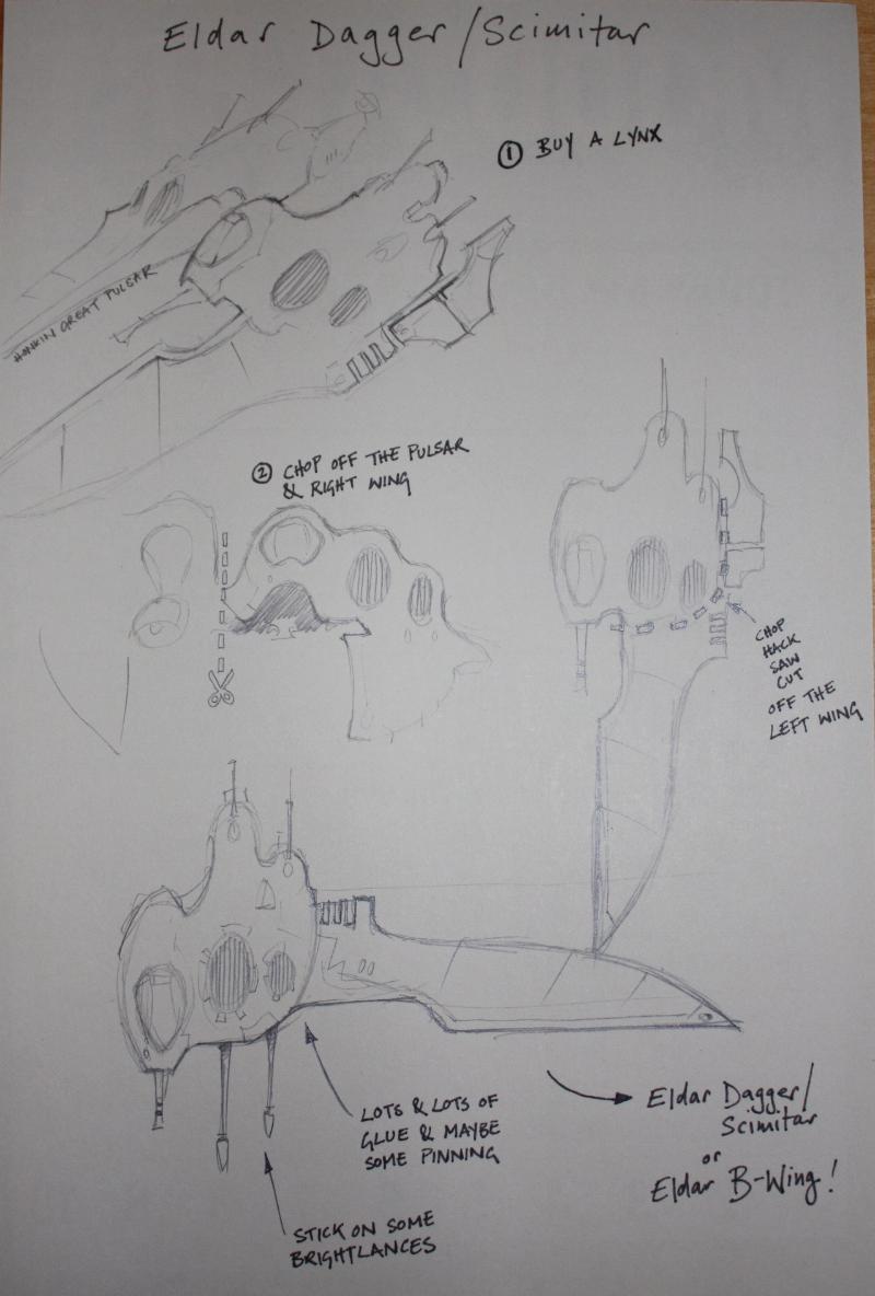 Dagger/Scimitar plan