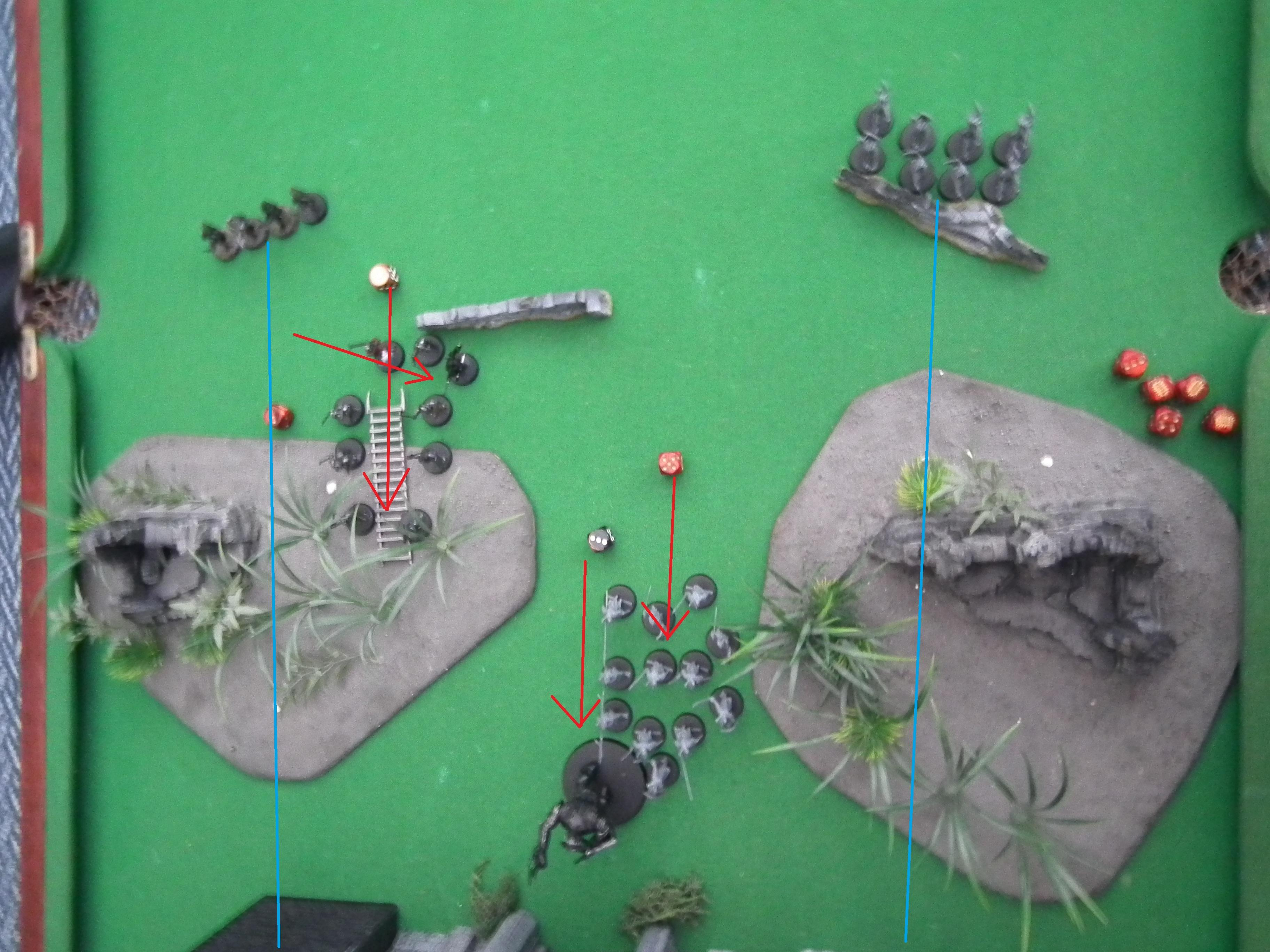Battle Report, Lord Of The Rings