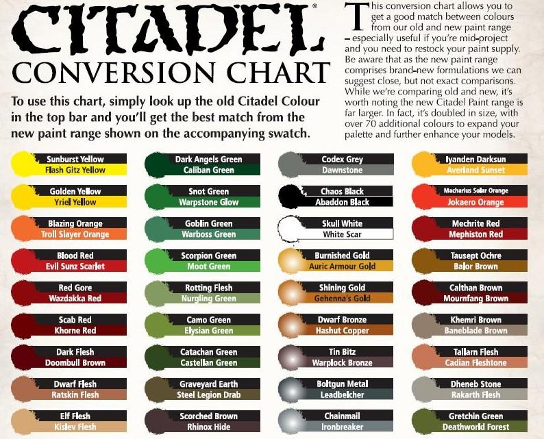 Chart Citadel Conversion Games Workshop Image Painting