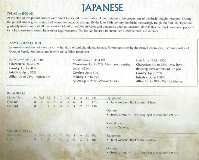Ancients, Army, Army List, Historical, Japanese, Rules, Saxon, Viking, Warhammer Fantasy