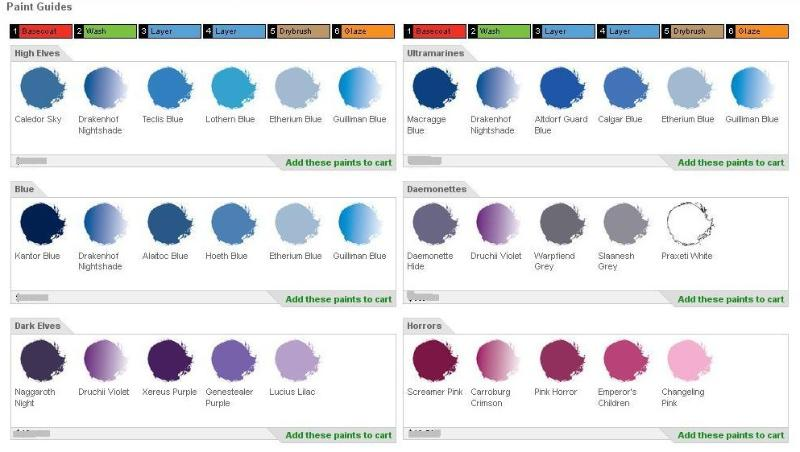 List Of Citadel Paints Used For Chais Marines