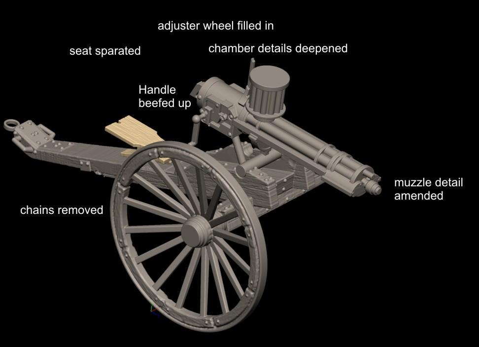Gatling Gun Update
