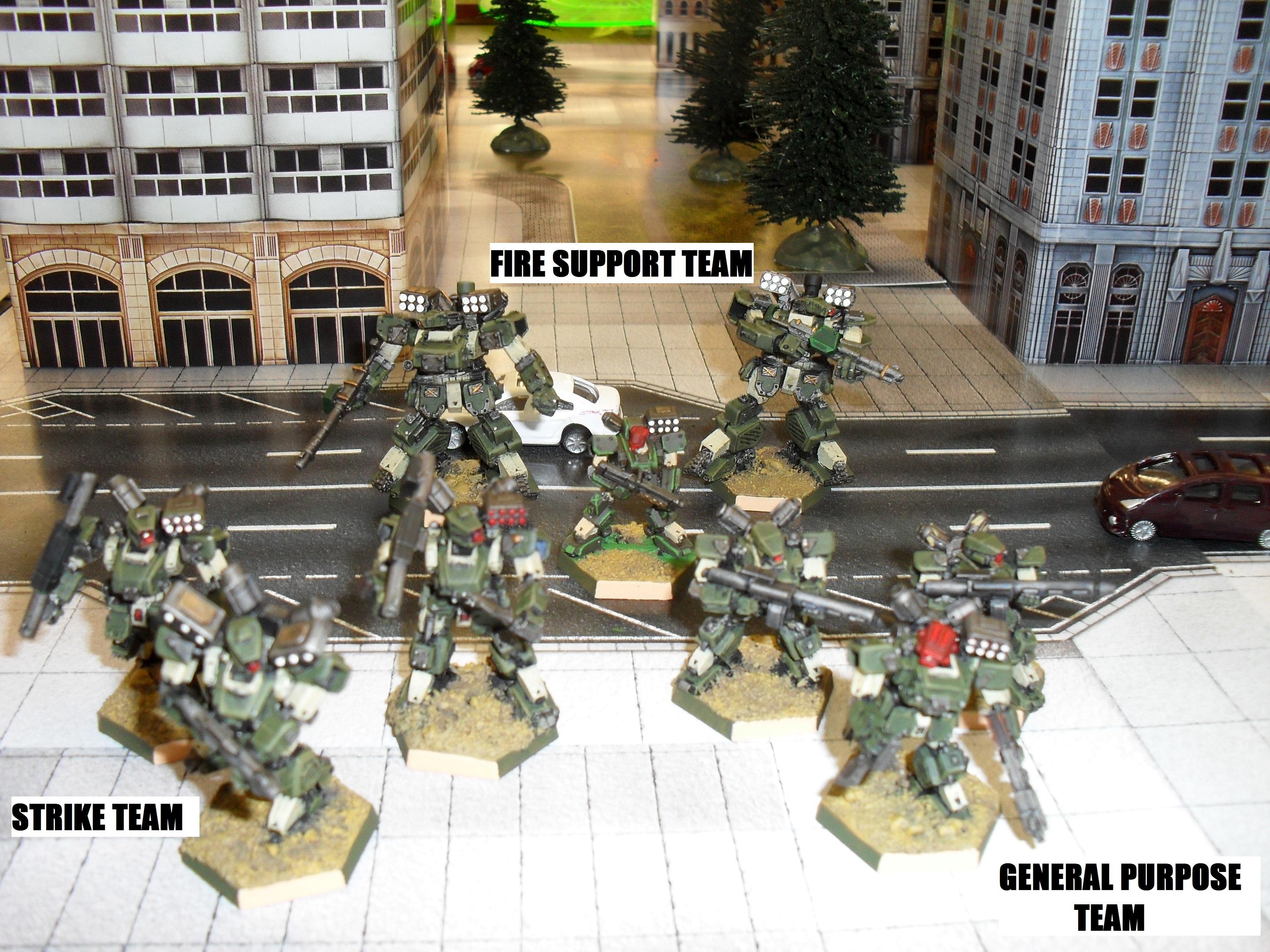 Heavy Gear, Northern Army