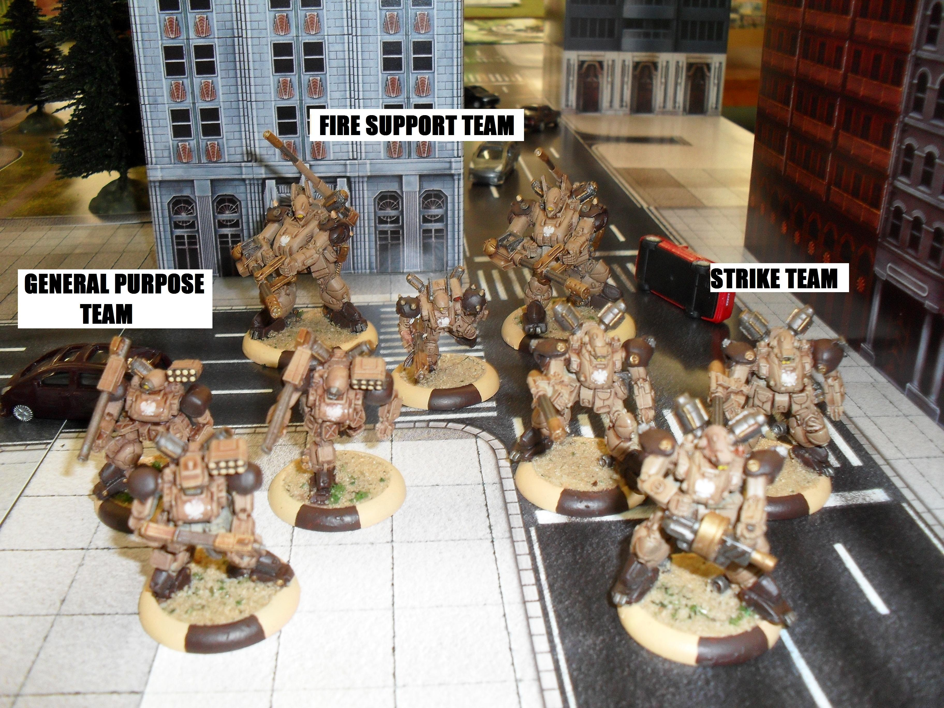 Heavy Gear, Southern Army