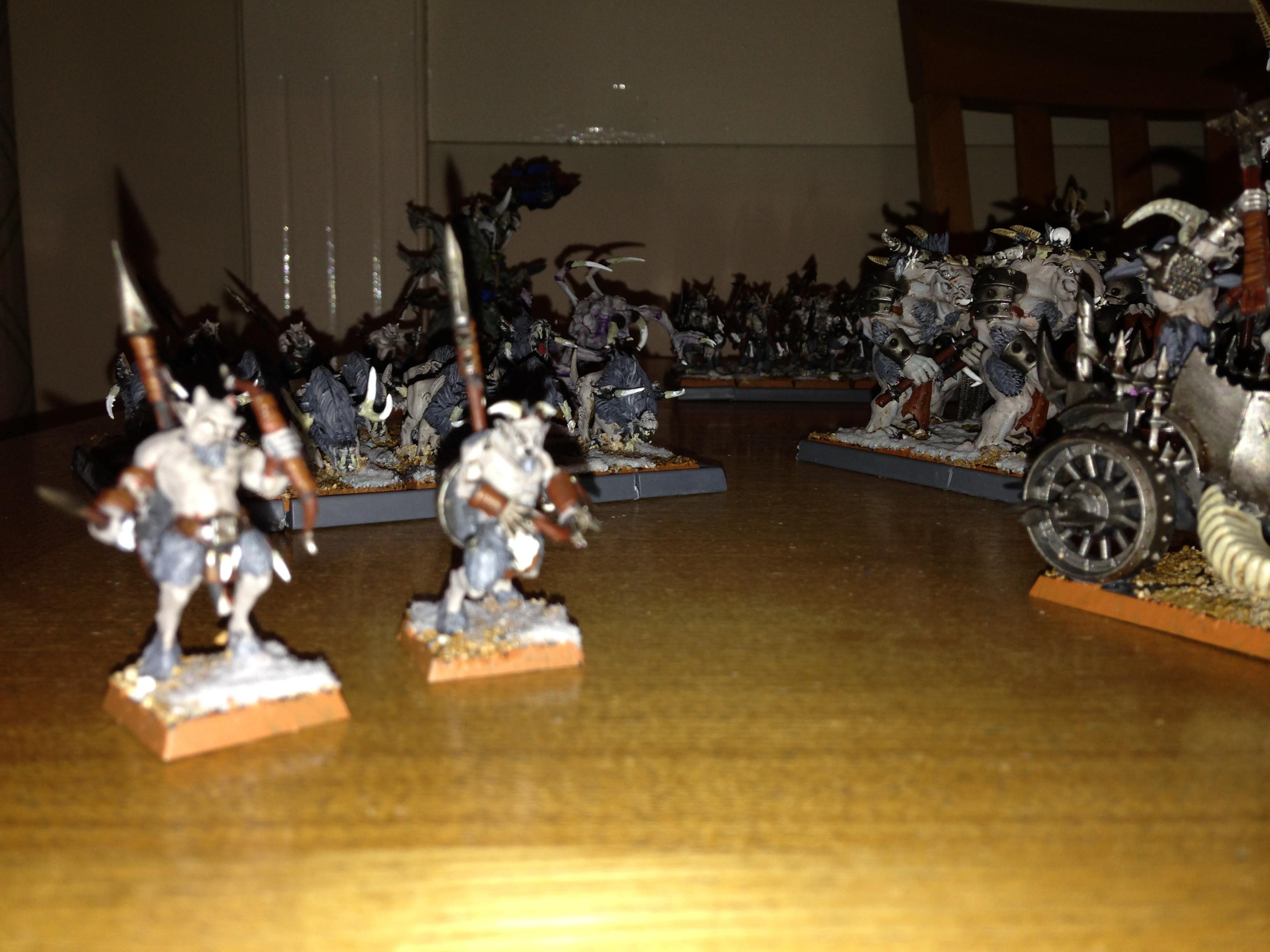 Army level of the right flank