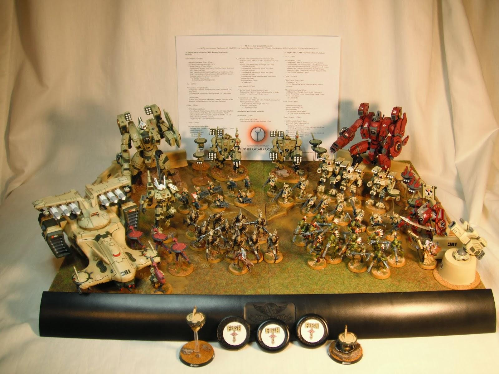 Farsight, Grand Tournament, Riptide, Tau, Tournament