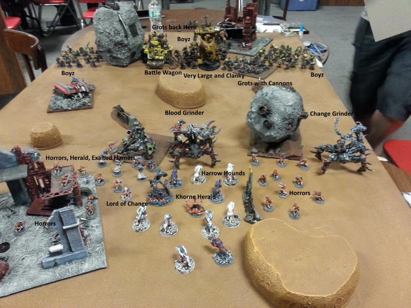 Battle Report, Chaos Daemons, Daemons, Harrowed, Orks