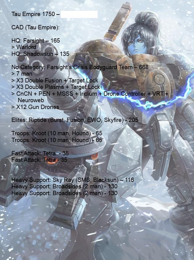 Army List, Drone, Illustration, Lucarikx, Snow, Stealth Suit, Tau, Tau Girl, Warhammer 40,000