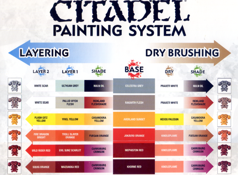 Painting guide citadel painting chart part 1 citadel for Citadel paint conversion chart