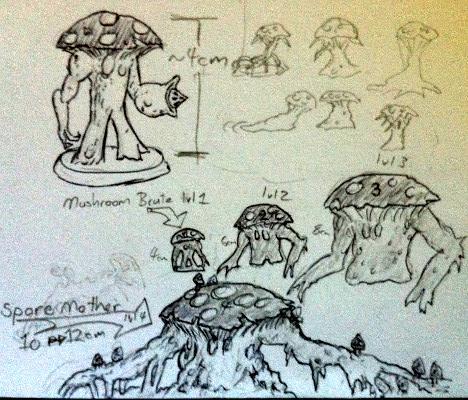 Brute, Mushroom, Mushroom Brute, Myconid, Necromunda, Scalies, Spore, Spore Mother