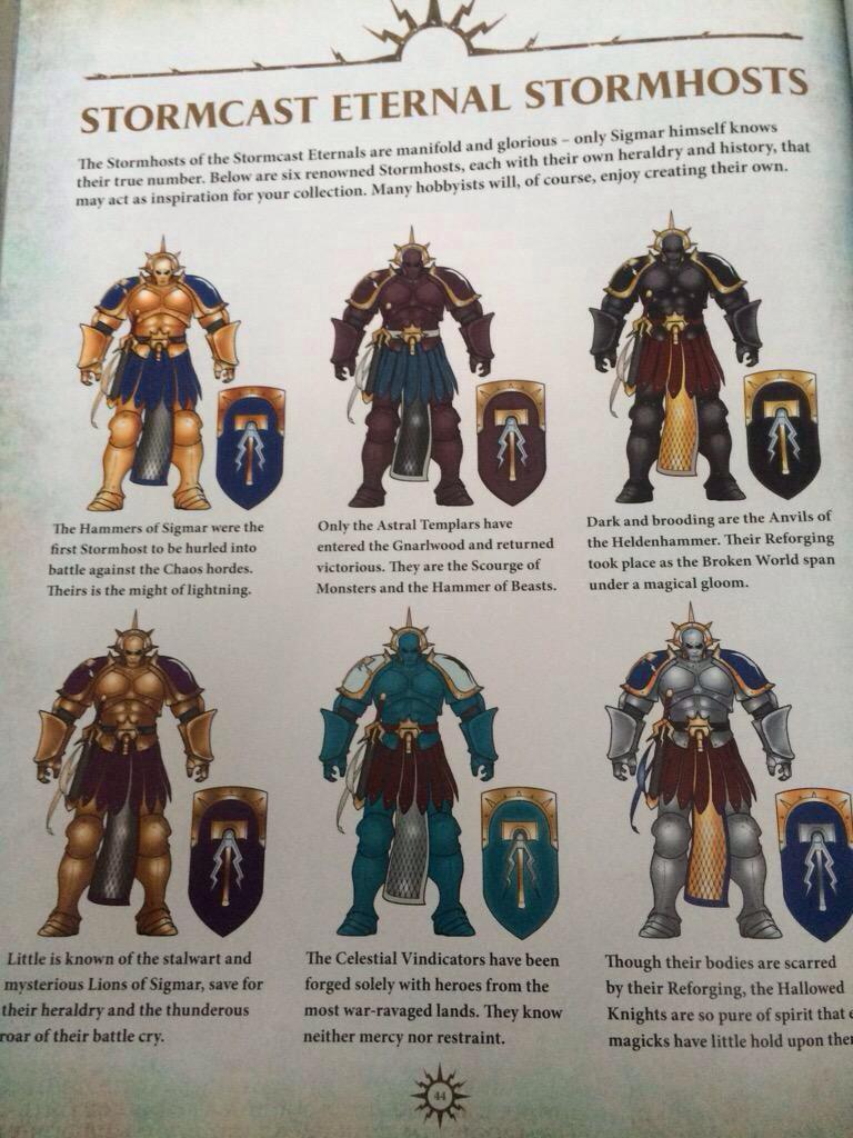 Age Of Sigmar, Chapters, Copyright Games Workshop, Land Marines, Sigmarines, Stormcast, Stormhost