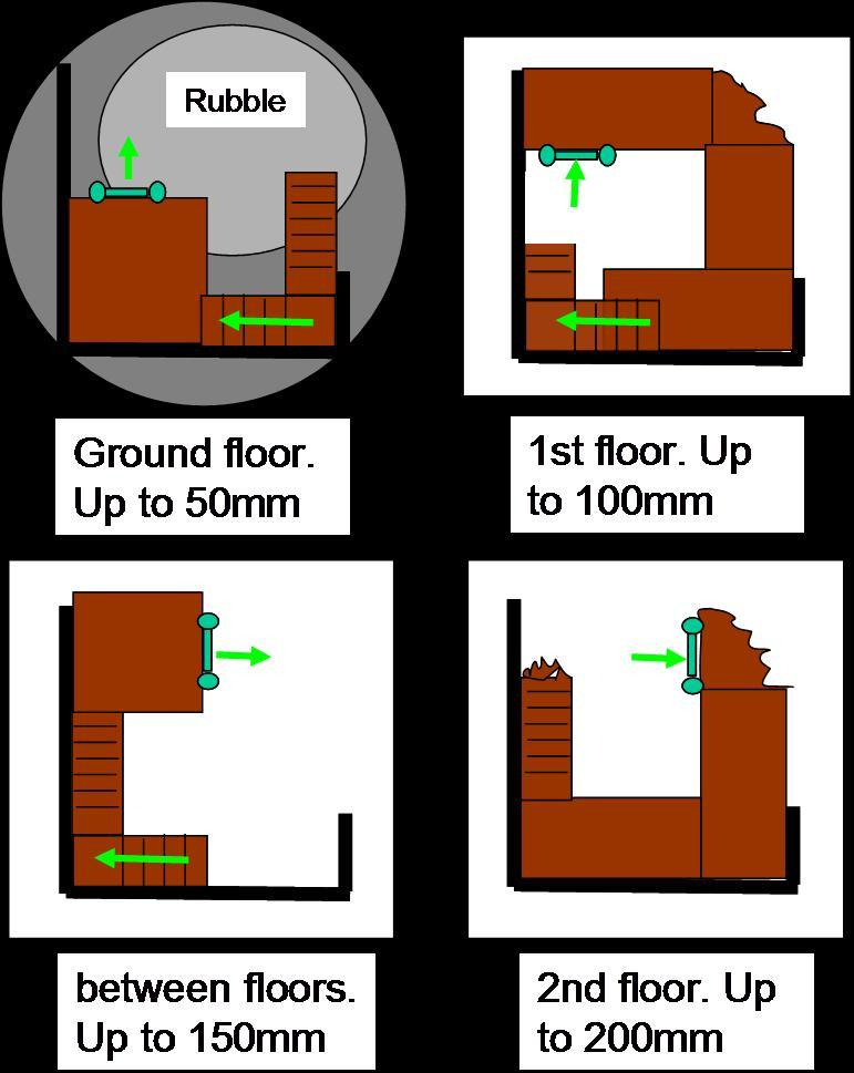 Tower internal floor plans