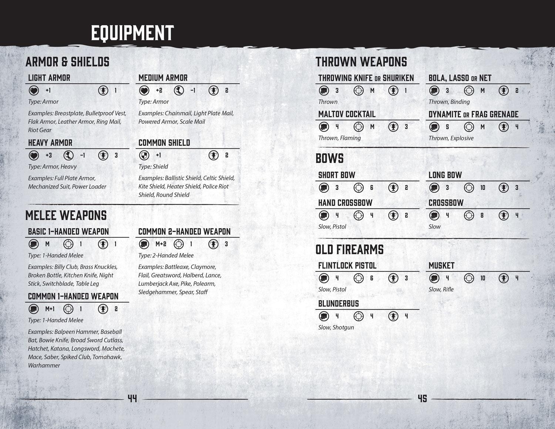 gfgs page sample
