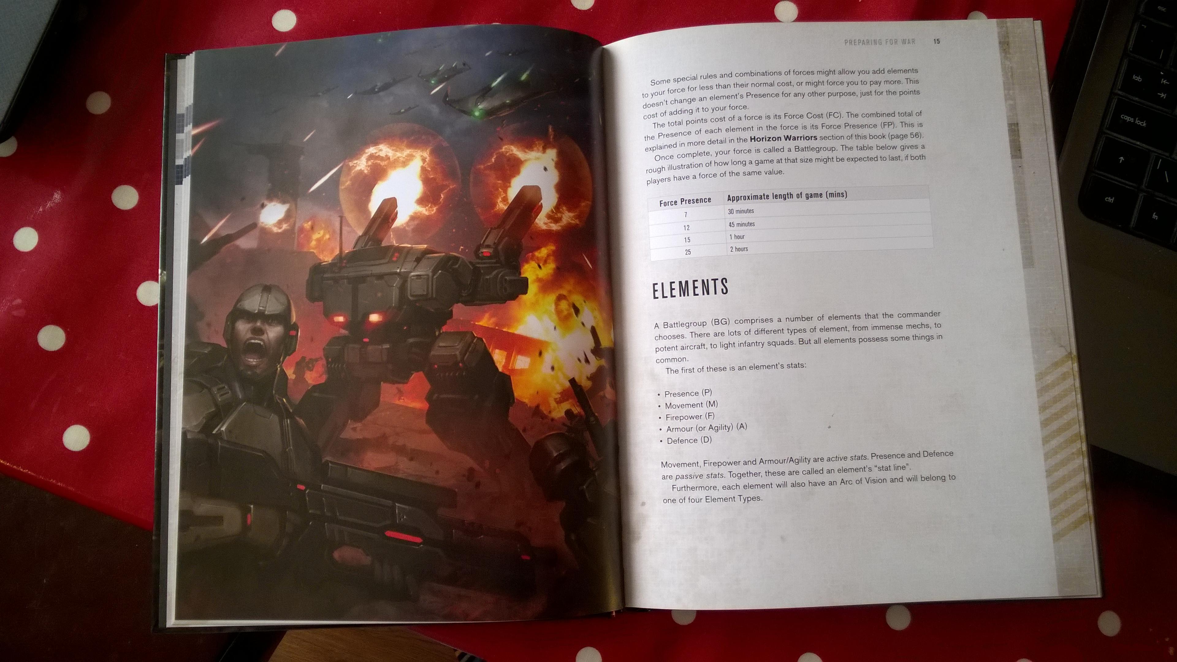 6mm, Brigade Models, Em4, Horizonwars, Rulebook, Rules, Science-fiction, Scifi