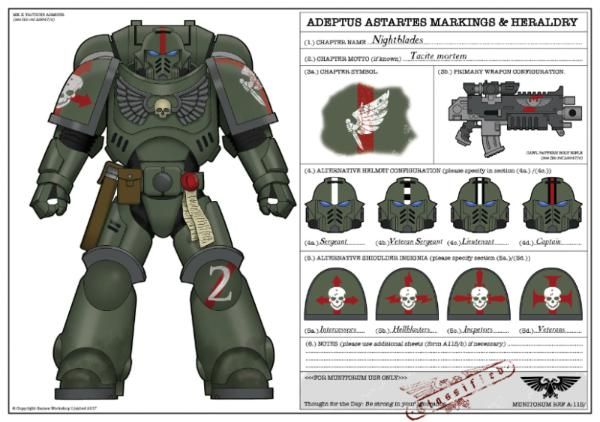 True scale space marine rules for dating 5