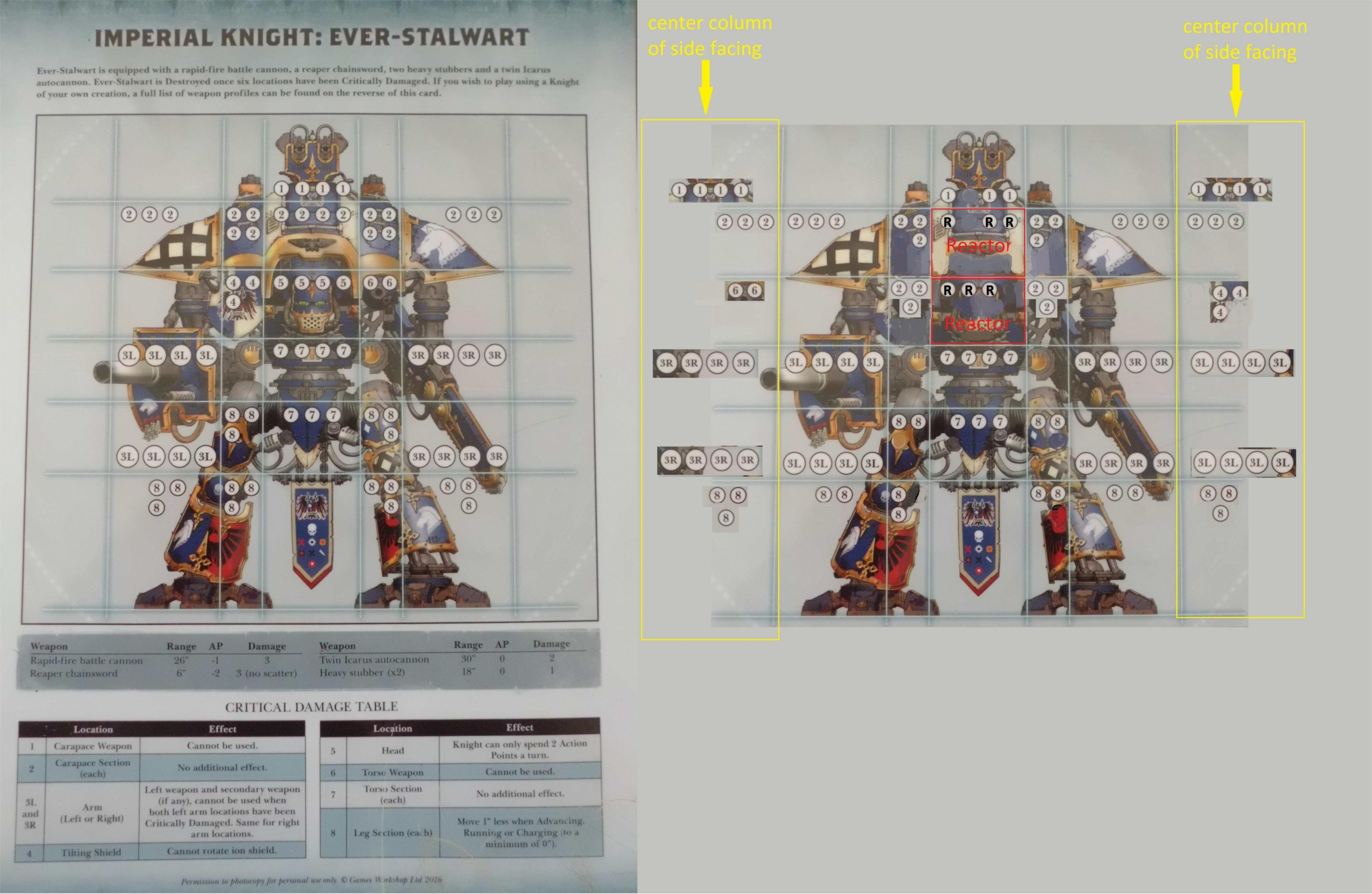 Imperial Knight custom targeting sheet